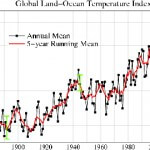global-warming-small