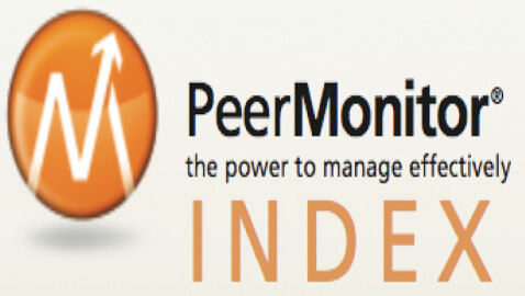 "Peer Monitor Index for Mid Sized Firms Says ""Bench Strength"" Will Spell the Difference"