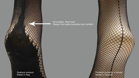 Victoria's Secret in Hosiery Lawsuit