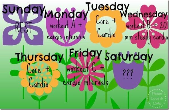 BBC Week 2–Workout Roundup