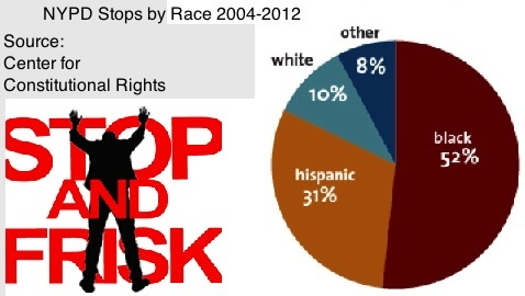 Stop and Frisk Scheduled for Reform