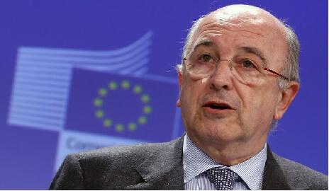 EU Fines Banks for Market Rigging