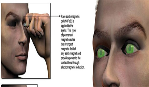 Night Vision Technology Contact Lenses