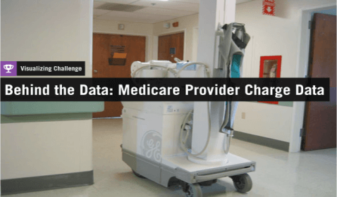 Medicare Physician's Payment Data Released