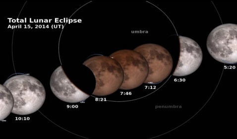First Blood Moon Eclipse in a Series of Four