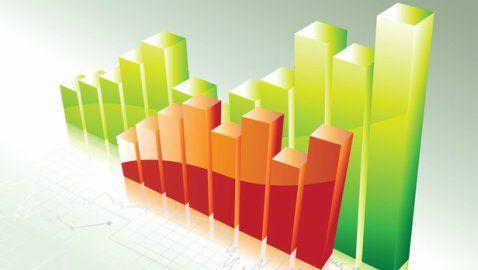 Citi Private Bank's Quarterly Report Shows Moderate Confidence