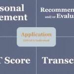 Law School Application Advice from Recent Graduates