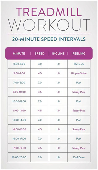 Speed-Workouts-to-Improve-Your-Running-4