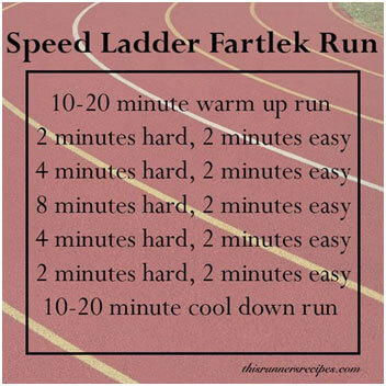Speed-Workouts-to-Improve-Your-Running-5
