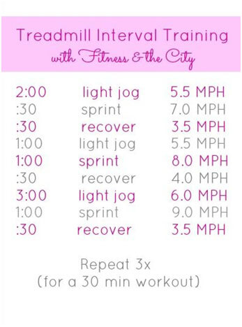 Speed-Workouts-to-Improve-Your-Running-6