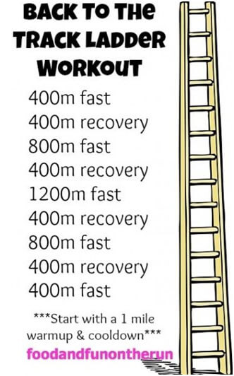 Speed-Workouts-to-Improve-Your-Running-9
